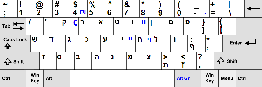 Hebrew_keyboard_layout.png